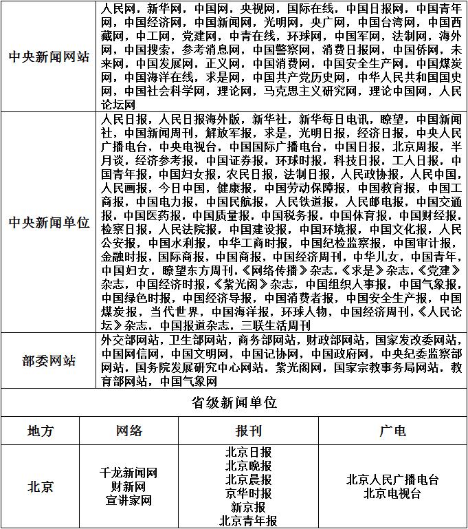 """网信办公布最新互联网新闻信息稿源单位""""白名单"""" 图1"""