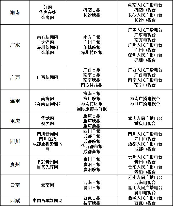 """网信办公布最新互联网新闻信息稿源单位""""白名单"""" 图4"""