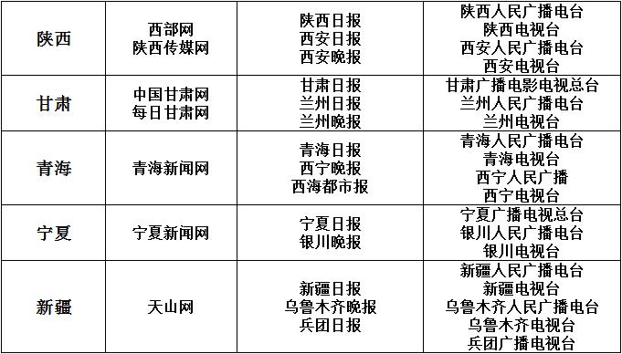 """网信办公布最新互联网新闻信息稿源单位""""白名单"""" 图5"""