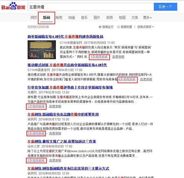 网络新闻媒体发稿 图-4:新闻搜索结果中的展现方式