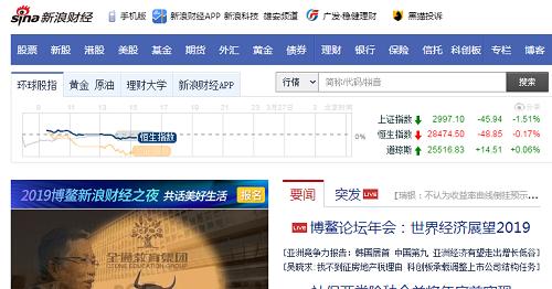 新浪网财经新闻软文推广